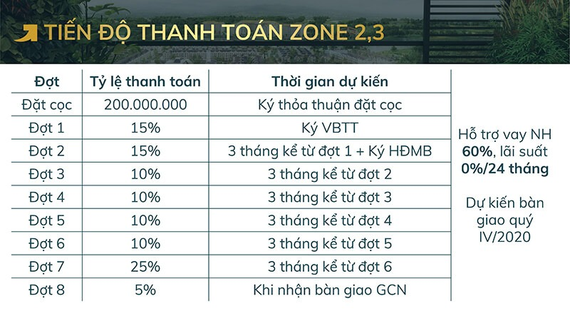 Du An Times Garden Vinh Yen Vinh Phuc 2296 7